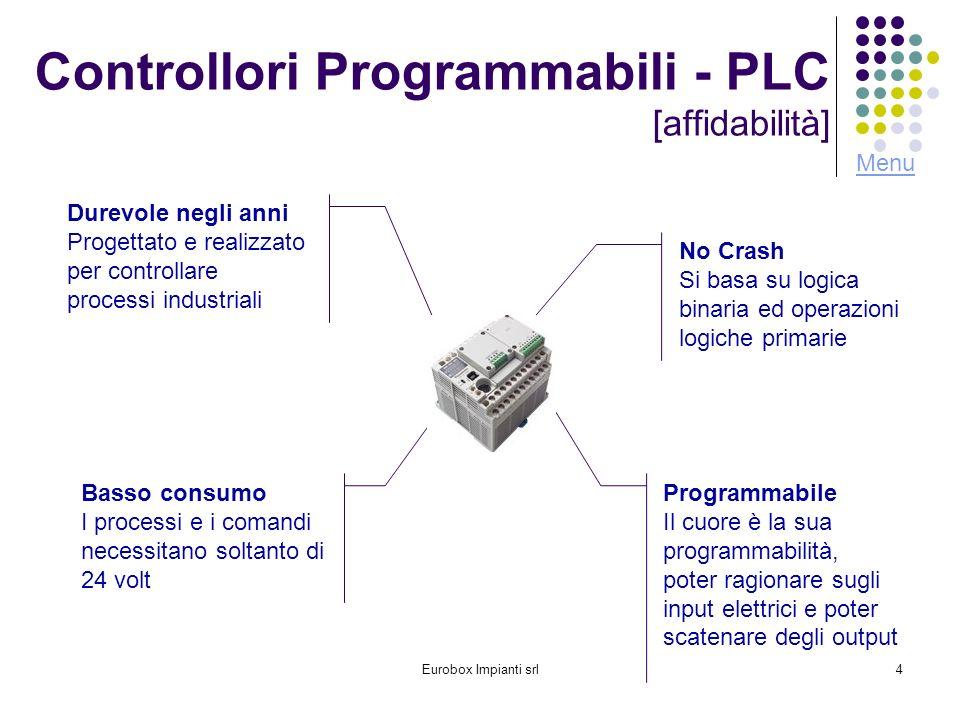 Controllori Programmabili - PLC [affidabilità]
